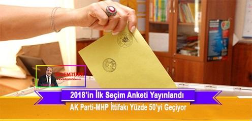 2018'in İlk Seçim Anketi Yayınlandı: AK Parti-MHP İttifakı Yüzde 50'yi Geçiyor