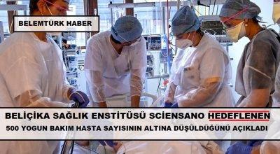 Belçika Sağlık Enstitüsü Sciensano, hedeflenen 500 yoğun bakım hasta sayısının altına düşüldüğünü açıkladı.